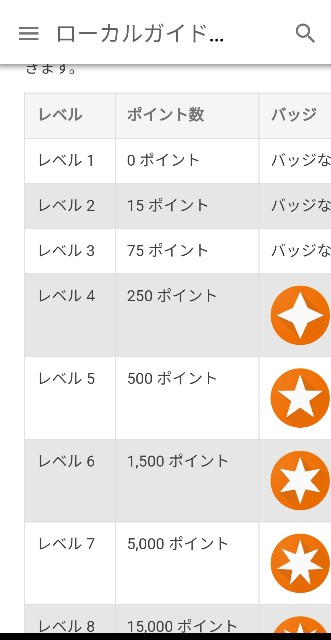 f:id:morihirohate:20190104155821j:image