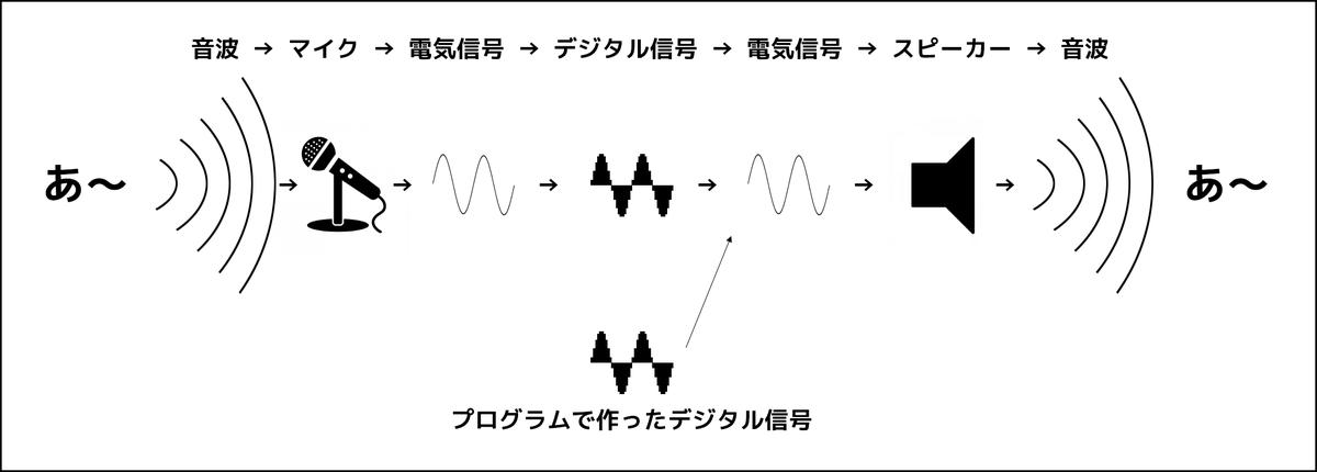 f:id:morika-ma2:20200727115653p:plain
