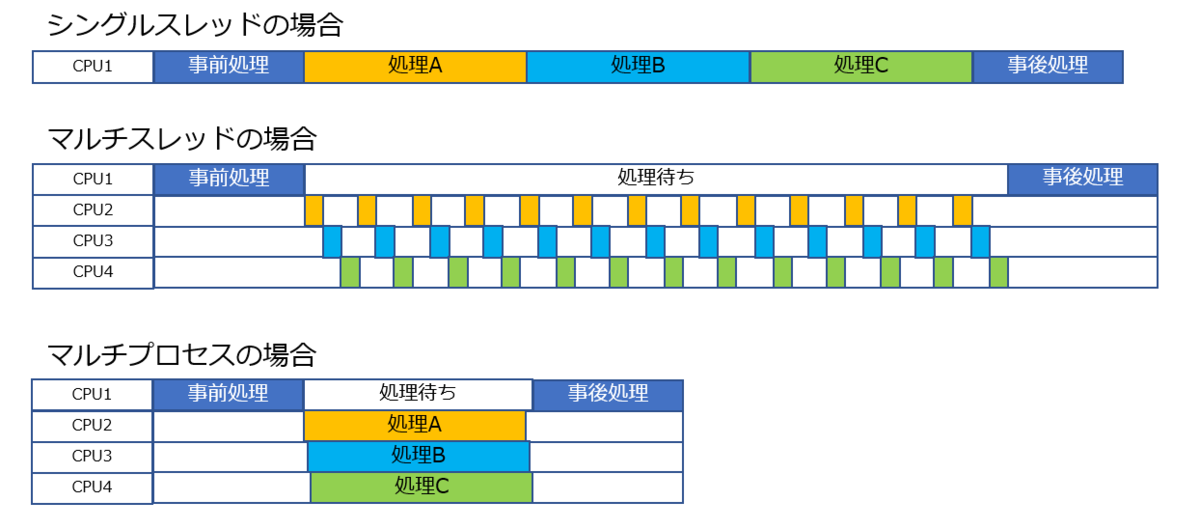 f:id:morika-okajima:20200130160052p:plain