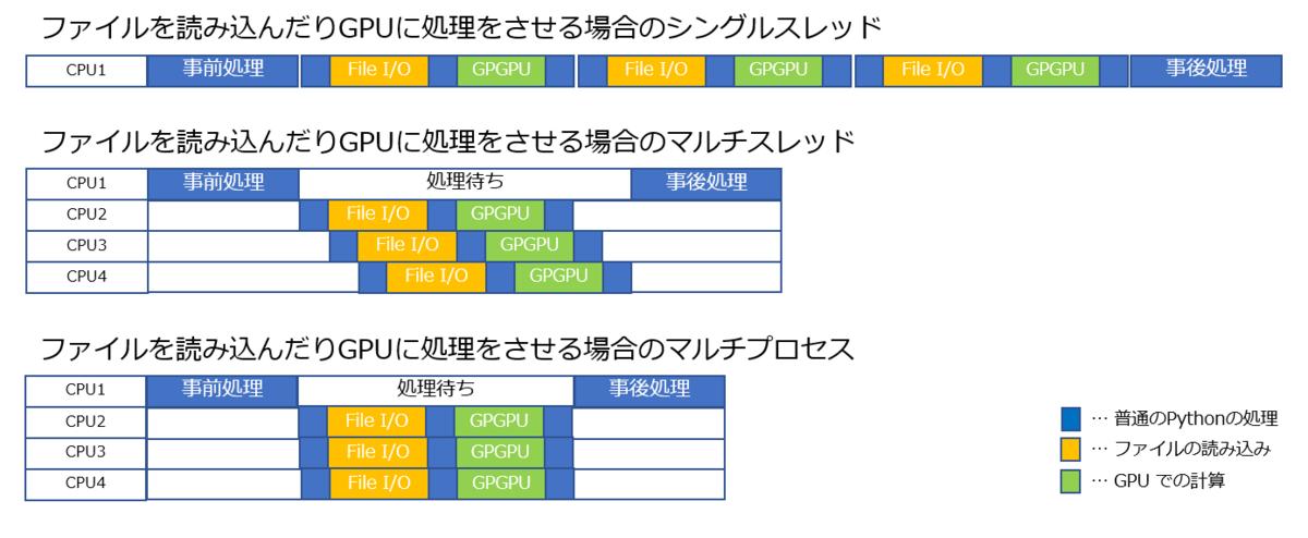 f:id:morika-okajima:20200130163114p:plain