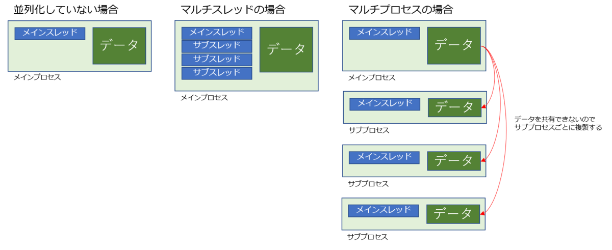f:id:morika-okajima:20200130170508p:plain