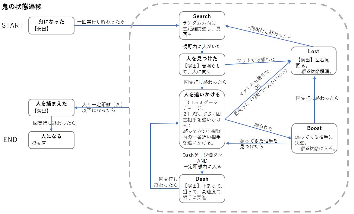 f:id:morika-sen:20200324174220p:plain