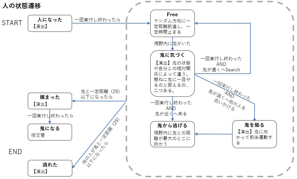 f:id:morika-sen:20200325104014p:plain