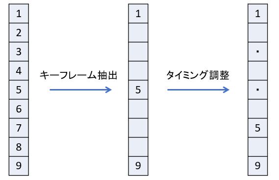 f:id:morika-sen:20200512194537p:plain:w340