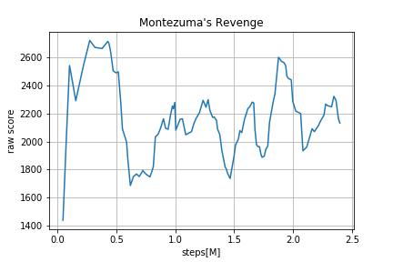 f:id:morika-takeuchi:20200403130055p:plain