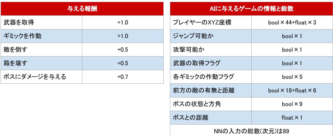 f:id:morika-takeuchi:20200908151024p:plain