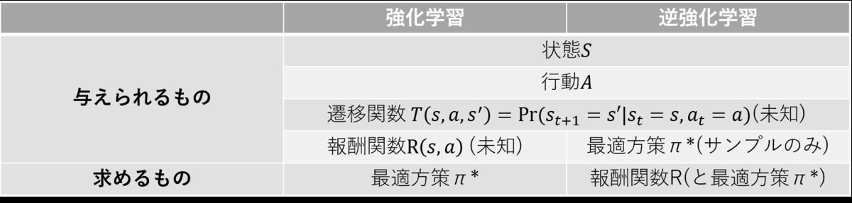 f:id:morika-takeuchi:20200911162639p:plain