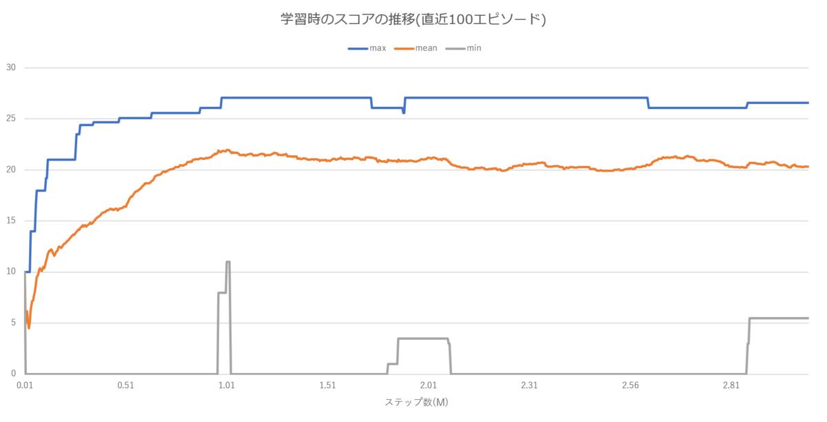 f:id:morika-takeuchi:20200914180543p:plain