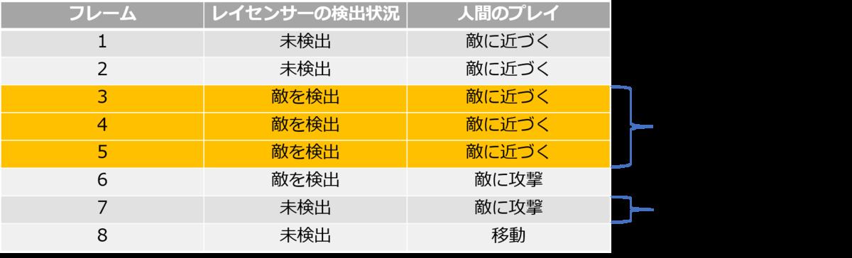 f:id:morika-takeuchi:20200915164239p:plain