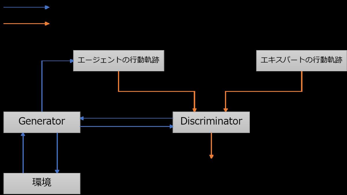 f:id:morika-takeuchi:20200925162630p:plain