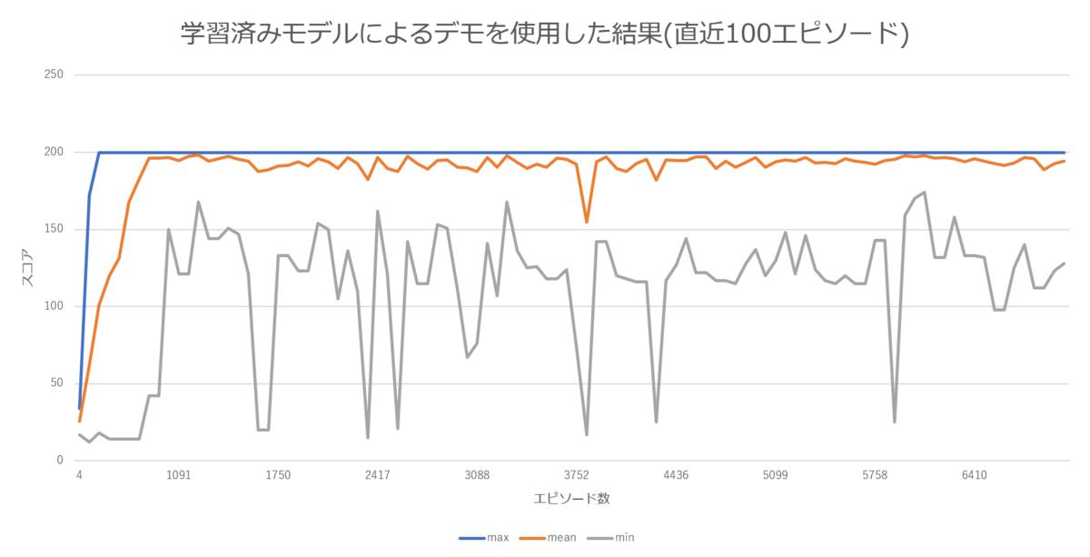 f:id:morika-takeuchi:20201005182722p:plain