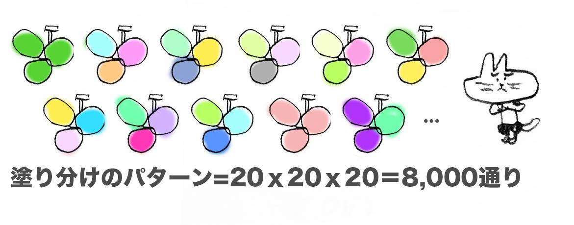 f:id:morika-wa:20200319030644p:plain