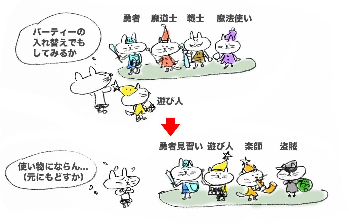 f:id:morika-wa:20200319032018p:plain