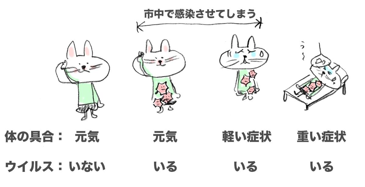 f:id:morika-wa:20200406005751p:plain
