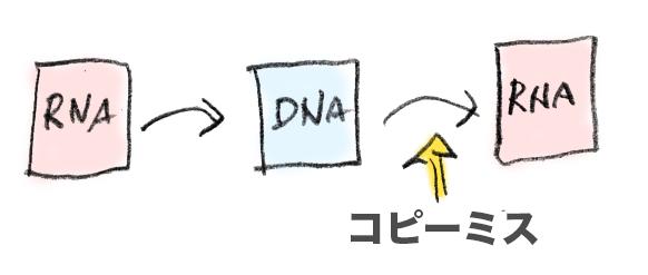 f:id:morika-wa:20200406005917p:plain