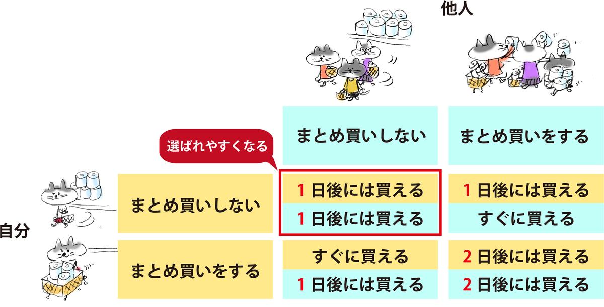 f:id:morika-wa:20200503022430p:plain