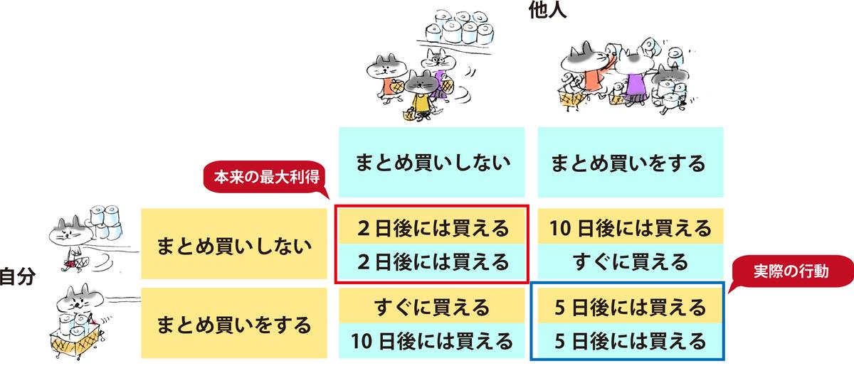 f:id:morika-wa:20200503022600p:plain