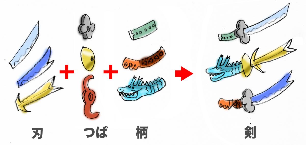 f:id:morika-wa:20200615013929p:plain