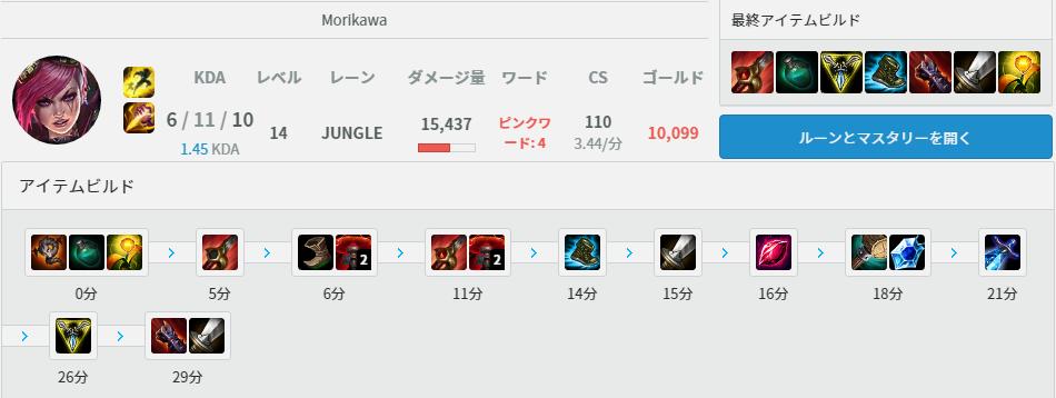 f:id:morikawa0208:20161128154329p:plain