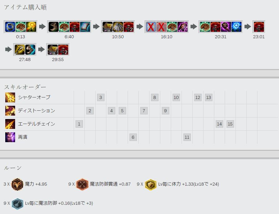 f:id:morikawa0208:20170216104816p:plain
