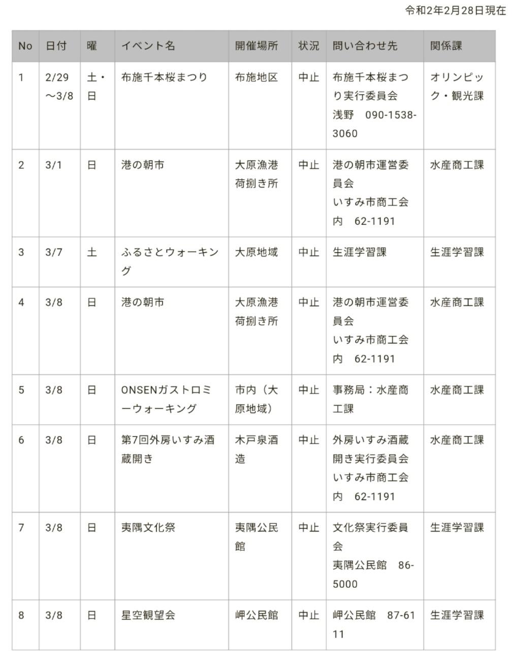 f:id:moriken-isumi:20200228164613j:image