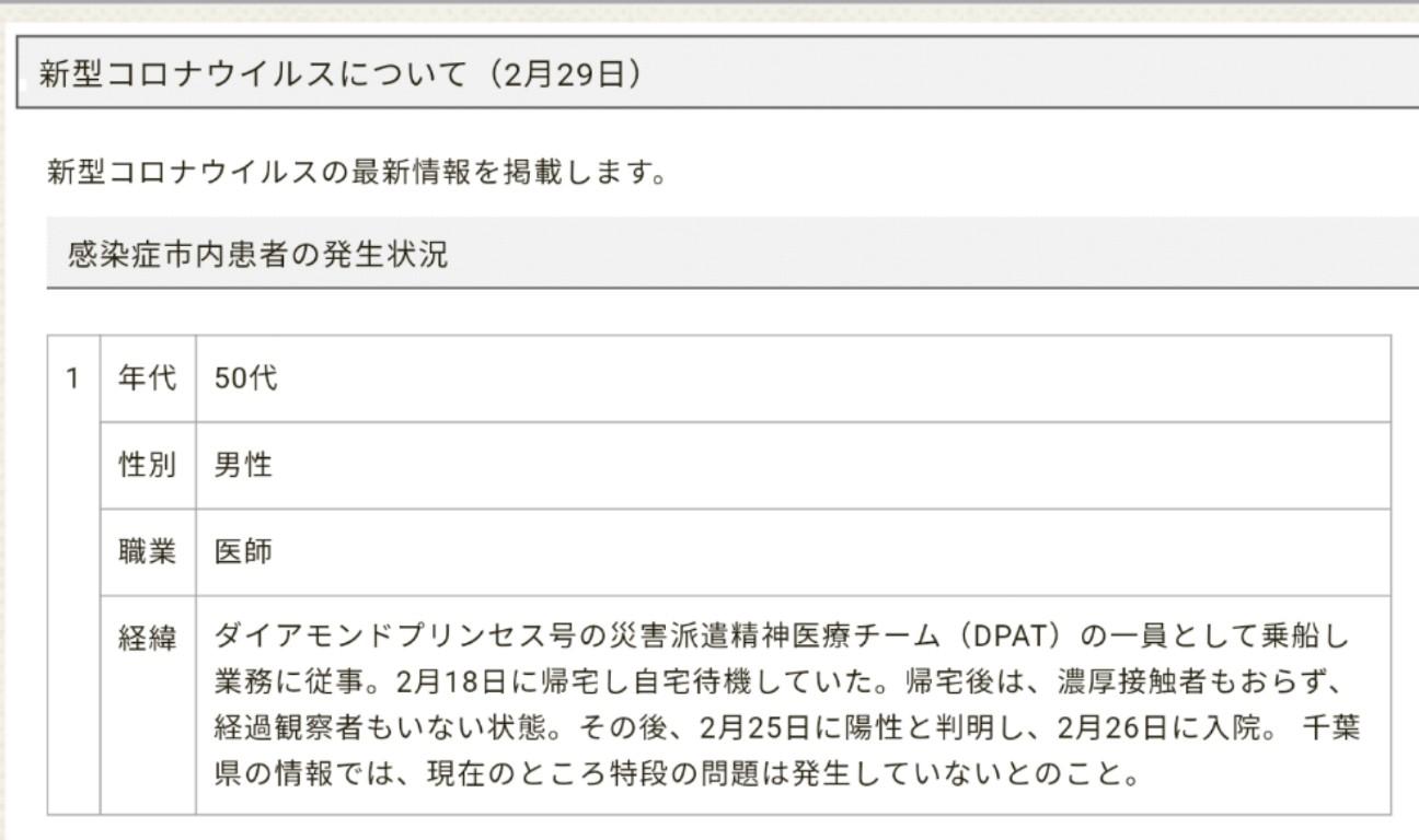 f:id:moriken-isumi:20200229180756j:image