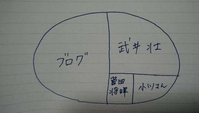 f:id:morikicompany:20161207033840j:plain