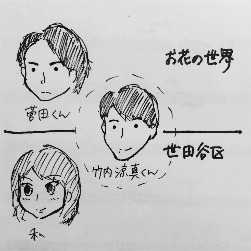 f:id:morikicompany:20180123231143j:image
