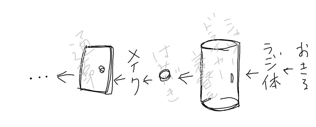 f:id:morikicompany:20180906101714p:plain