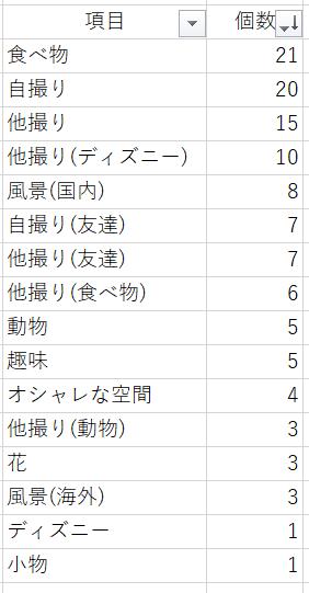f:id:morikicompany:20191208012608p:plain