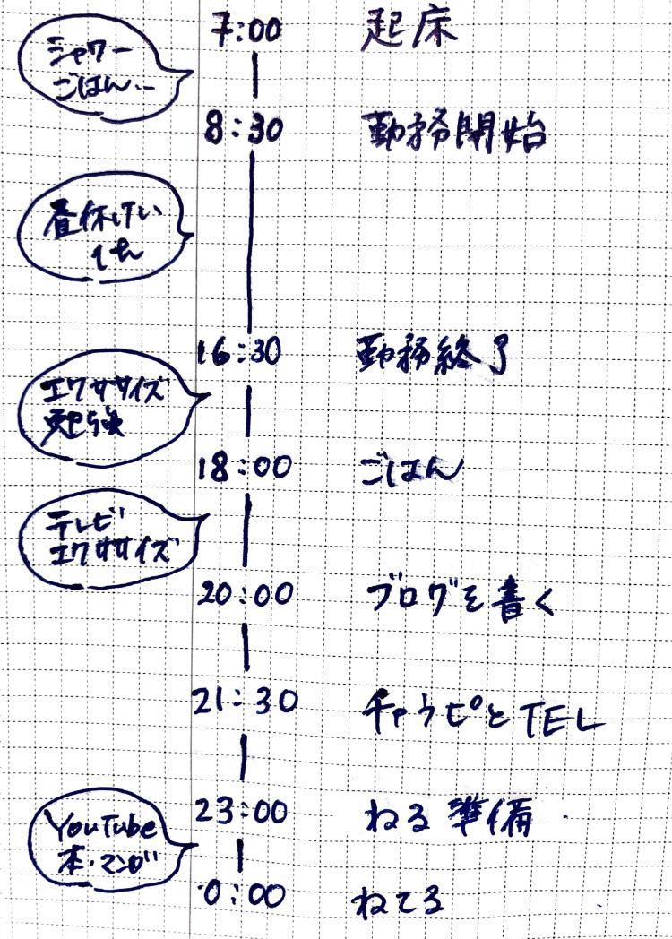 f:id:morikicompany:20200507212131p:plain