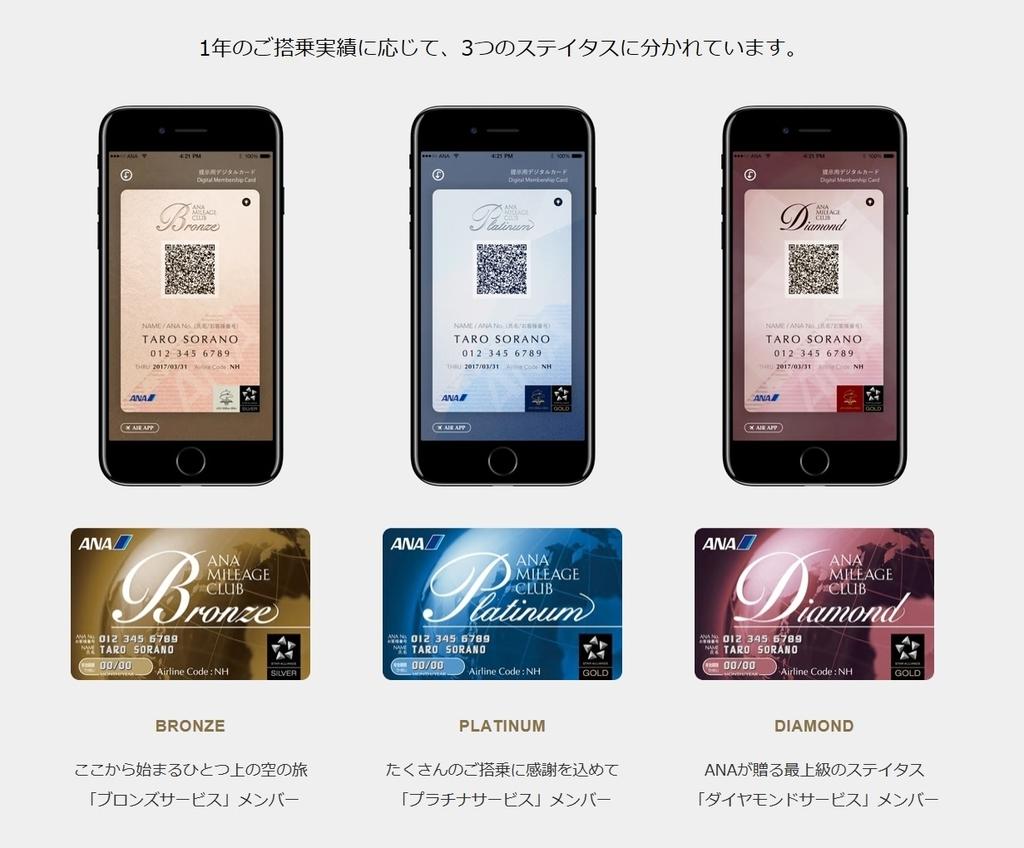 f:id:morikuma_8010:20190212001645j:plain