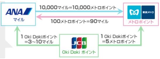 f:id:morikuma_8010:20190221162311j:plain
