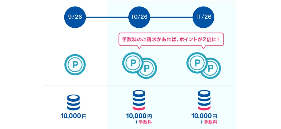 f:id:morikuma_8010:20190225234715j:plain