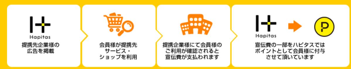 f:id:morikuma_8010:20190324141950p:plain