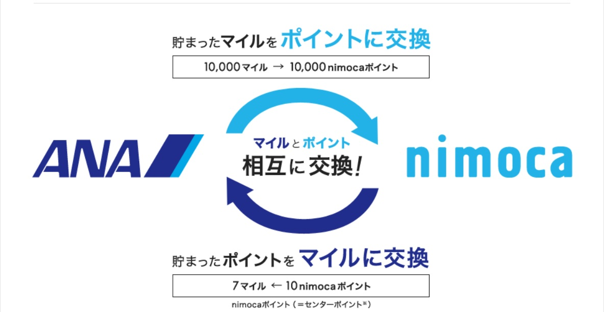 f:id:morikuma_8010:20190327121524j:plain