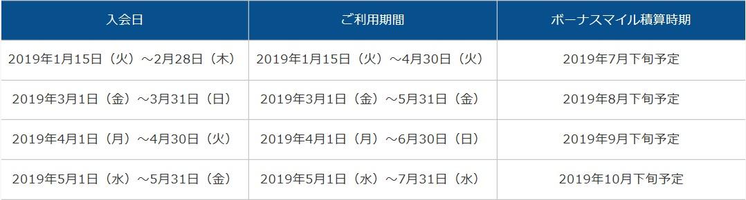 f:id:morikuma_8010:20190405001432j:plain