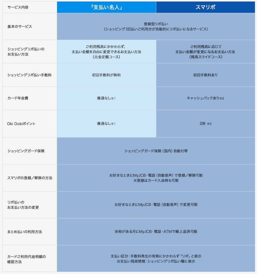 f:id:morikuma_8010:20190405233205j:plain