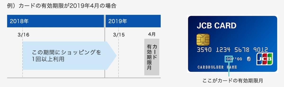 f:id:morikuma_8010:20190405234417j:plain