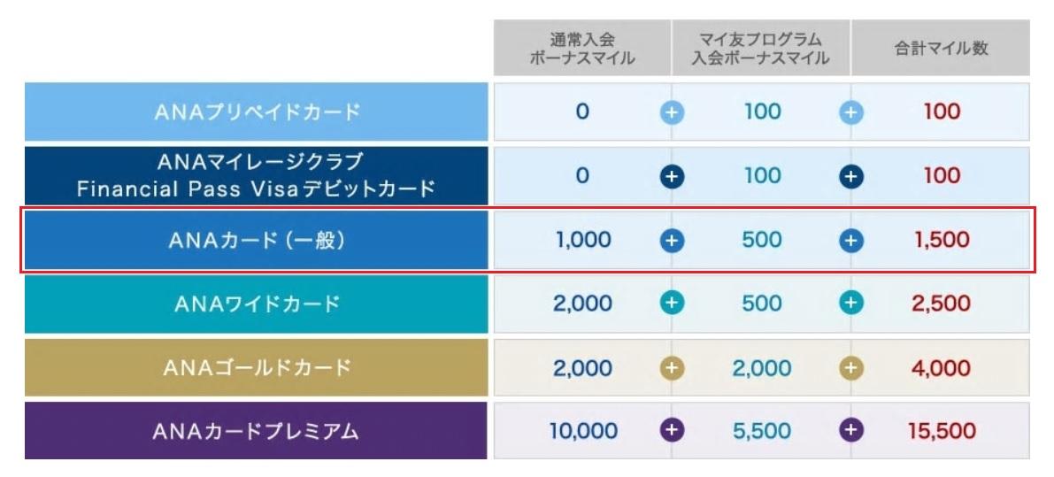 f:id:morikuma_8010:20190531225135j:plain