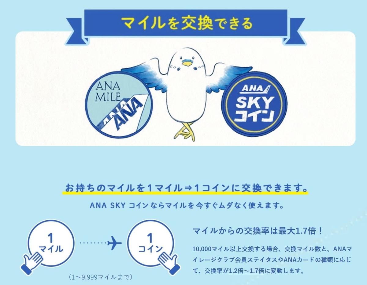 f:id:morikuma_8010:20190605165106j:plain