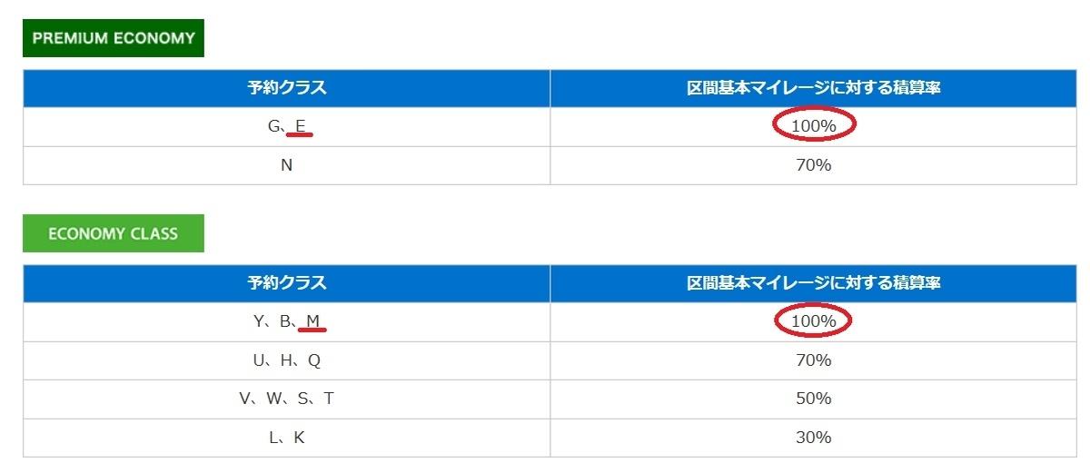 f:id:morikuma_8010:20190627233307j:plain