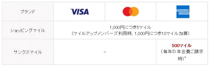 f:id:morikuma_8010:20190727135551j:plain