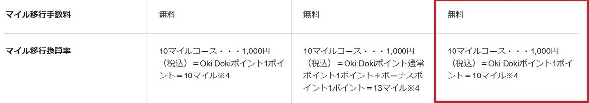f:id:morikuma_8010:20190819231351j:plain