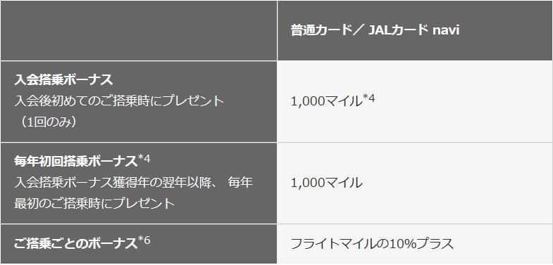 f:id:morikuma_8010:20190910163953j:plain