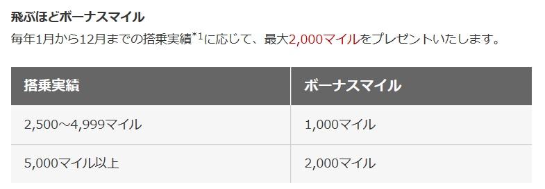 f:id:morikuma_8010:20190910165049j:plain