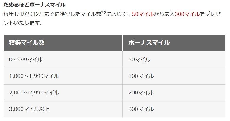 f:id:morikuma_8010:20190910165059j:plain