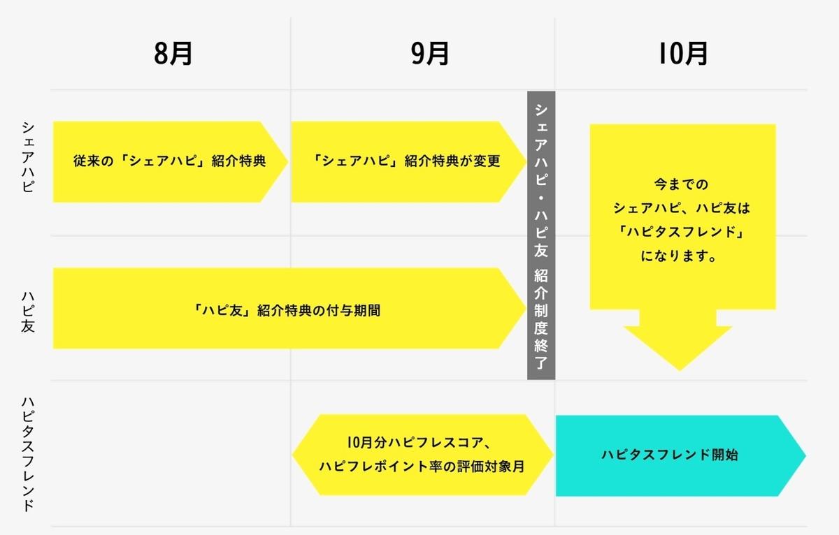 f:id:morikuma_8010:20190916153913j:plain