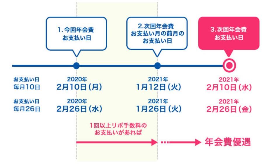f:id:morikuma_8010:20191001143511j:plain