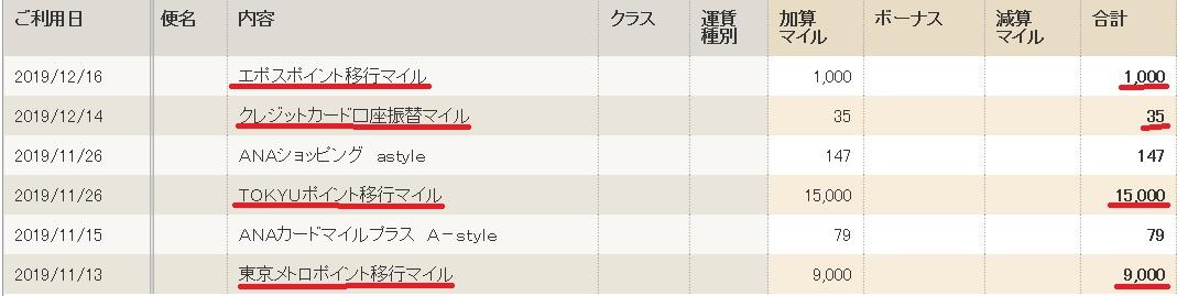 f:id:morikuma_8010:20191227154605j:plain